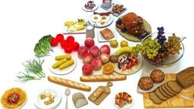 صورة الحمية الغذائية للقولون وأسبابه وأهم 4 أعراض على الإطلاق
